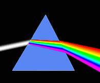 дисперсия световых волн