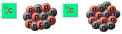 изотопы углерода
