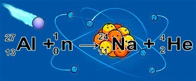 реакция на нейтронах