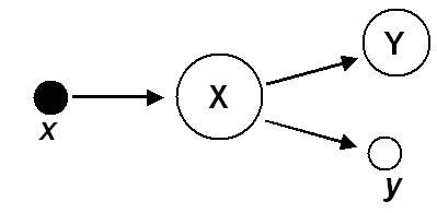 схема ядерной реакции