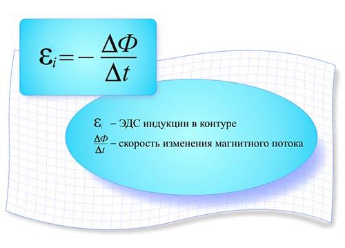 формула закон электромагнитной индукции