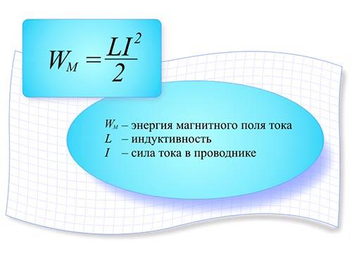 энергия магнитного поля
