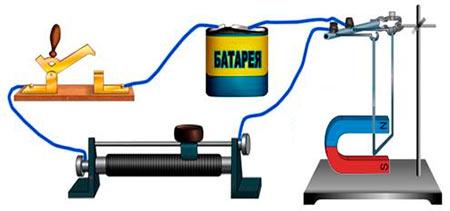 проводник с током в магнитном поле