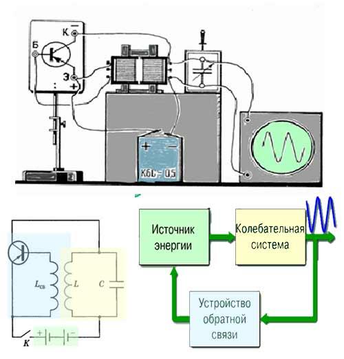 генератор на транзисторе