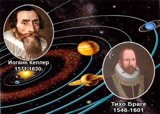 Браге и Кеплер