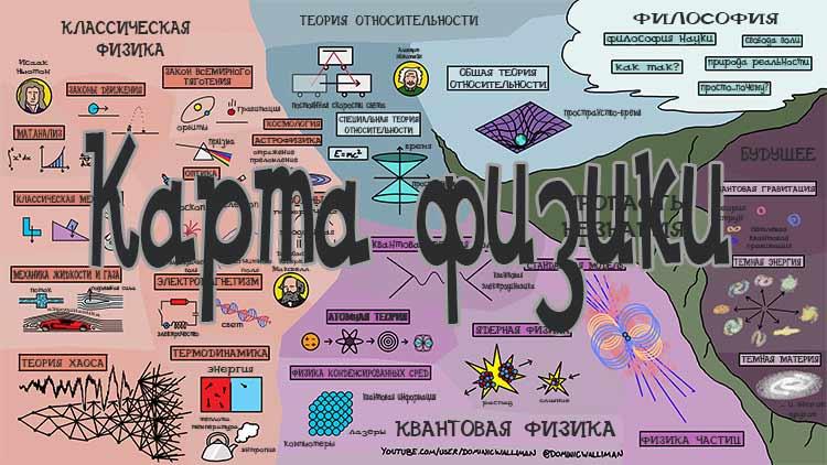 карта физики