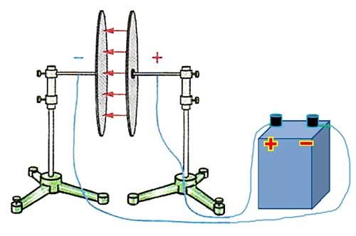 зарядка конденсатора